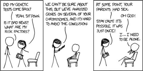 Useful Genetics Part 1